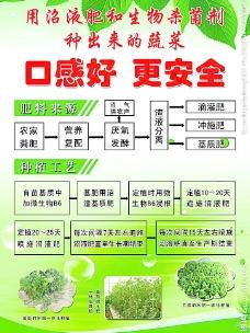 农业宣册彩页图片