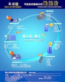 电子产品单页图片
