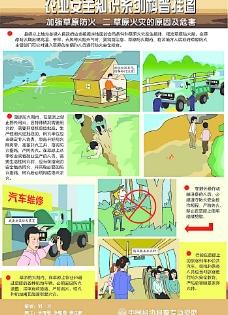 加强草原防火(二)图片