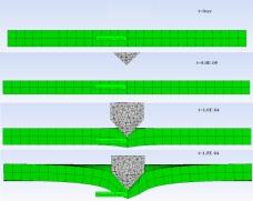 针对高速碰撞分析工具
