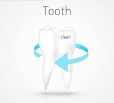 牙齿牙医牙科口腔图片