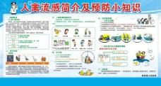 H7N9禽流感海报展板素材