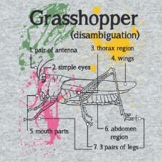 印花矢量图 卡通 艺术效果 涂鸦 昆虫 免费素材