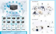 网络电器图片