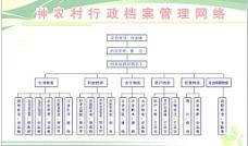 行政档案管理网络图片