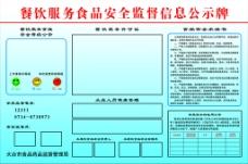 食品安全监督信息公示牌