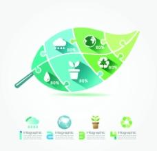 生态信息图表图片
