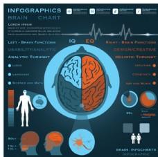 医疗信息图表