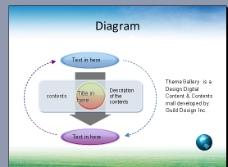 虚线循环文本框