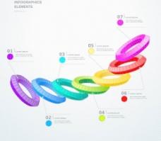 图1186业务创新设计