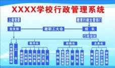 学校机构图