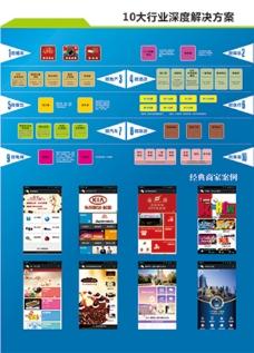 微信营销宣传单页