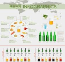啤酒图表图创设计系列图片
