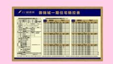 房地产销控表商品房管图片