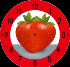 水果钟表系列图片
