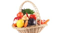 篮子里的水果蔬菜