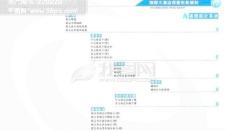 海程大酒店VIS 矢量CDR文件 VI设计 VI宝典 VI手册( 、酒店简介、序、目录)