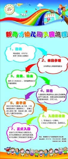 幼儿园入园流程图图片