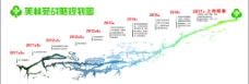 美林苑战略规划图