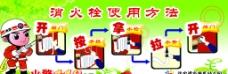 消火栓使用方法图片